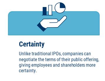 SPAC Market Benefits: Certainty