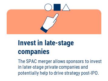 SPAC Market: Invest In Late Stage To Companies