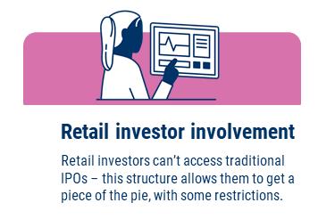 SPAC Market: Retail Investor Involvement