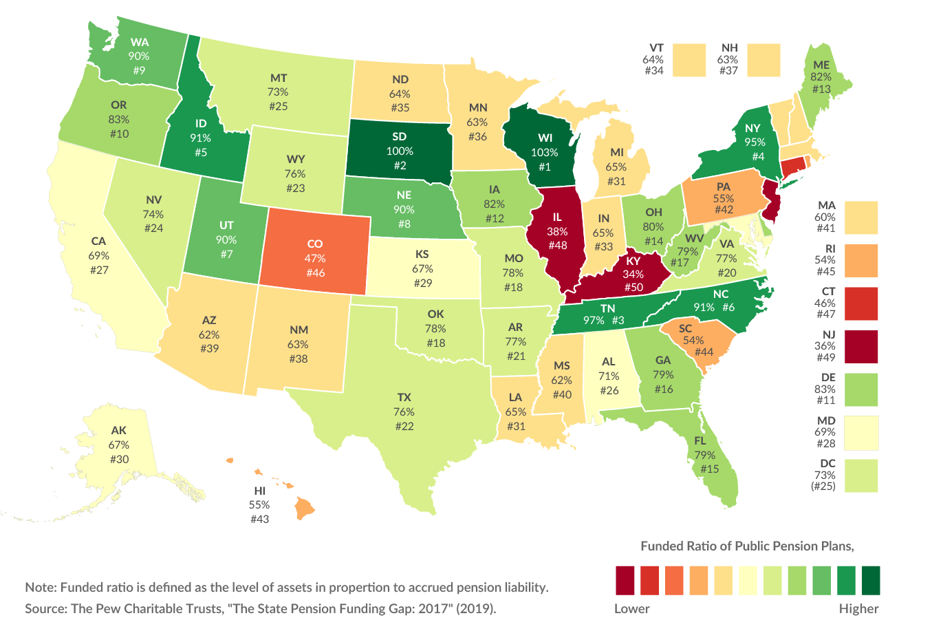 Investing In Alternatives: Pension Funds Per State