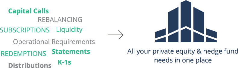 Capital Calls; Rebalancing; Subscriptions; Liquidity; Operational Requirements; Redemptions; Statements; Distributions; K-1s; All your private equity & hedge fund needs in one place.