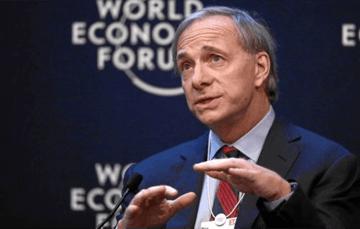 Hedge Fund Risk Management: Ray Dalio