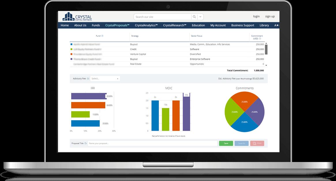 Laptop Showing Alternative Investment Technology Portfolios